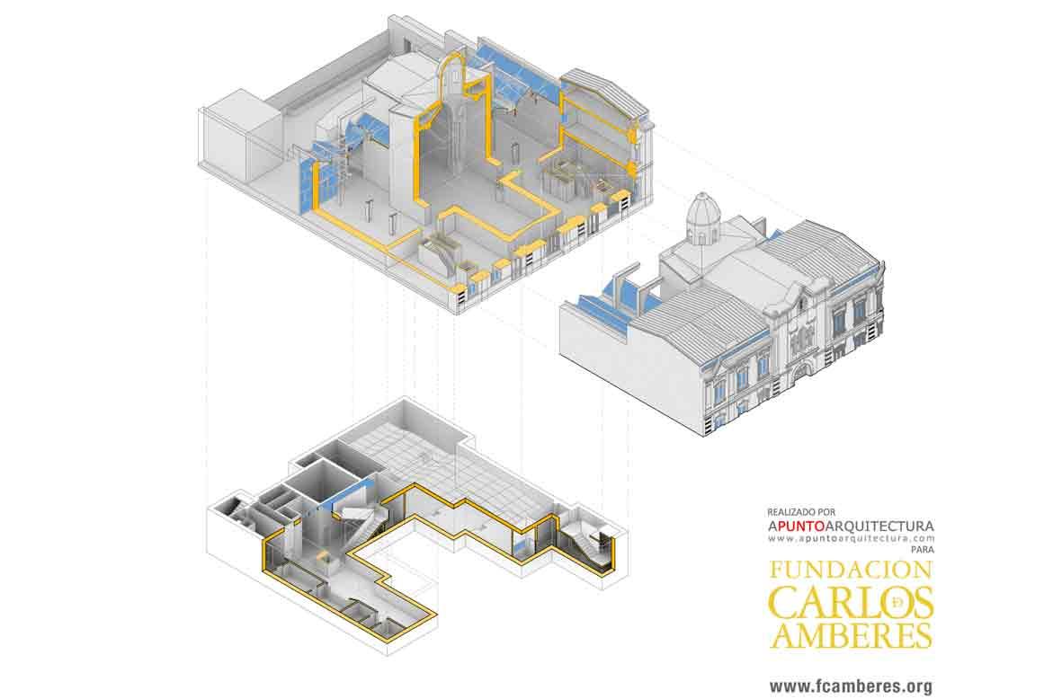 Fundacion Carlos de Amberes Apuntoarquitectura