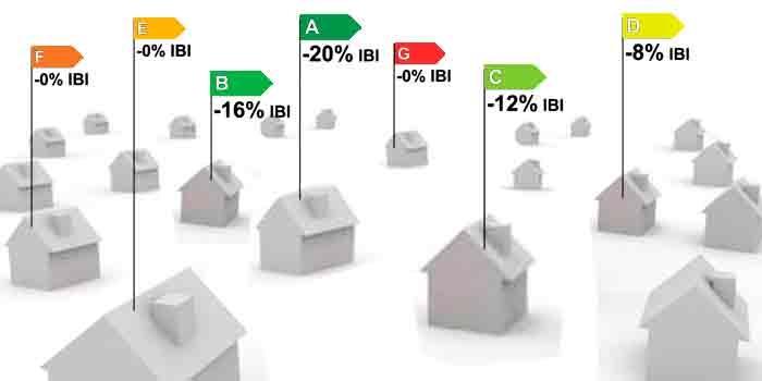 Hasta un 20 % bonificación en IBI para viviendas con calificación energética alta