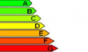 APIRUS eficiencia energetica, ayudas y subvenciones